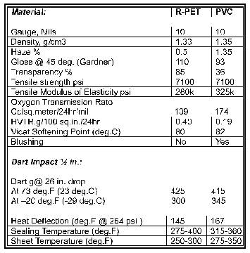 ALM Manufacturing material comparison chart